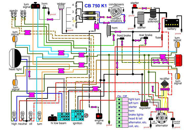 wiring harness vs wiring diagram on 750k1 cb750k1 wiring diagram by crannog on flickr