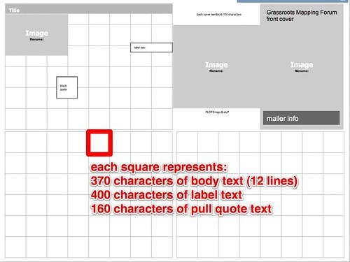 GM Forum Templates - Google Docs-2