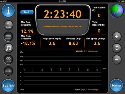 MX Track Info