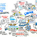 Dell Storage Customer Advisory Panel (CAP)