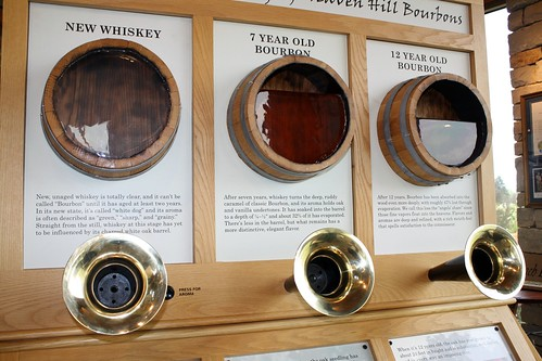 Kentucky Bourbon Trail 2012