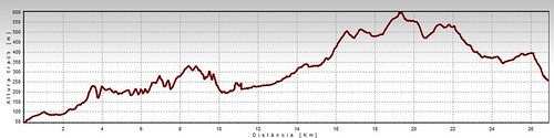 12m0406 Travessa del Garraf 2012 (0)_perfil