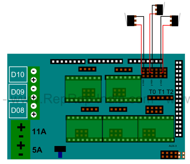 reprap prusa i3 wiring diagram arduino wiring diagram