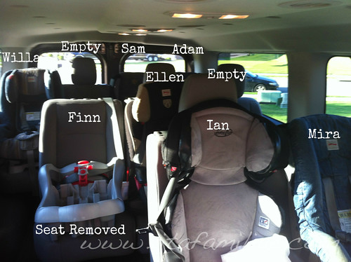 Cargo Space We Gave Up Some When Sold Our Sprinter But Have More Than Of The Chevy Express Vans Ive Been In