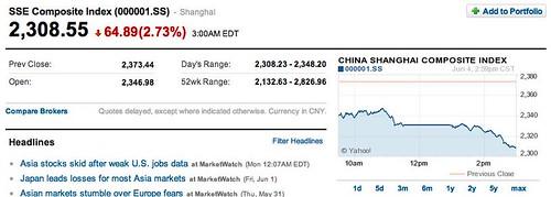 Shanghai Stock Exchange on June 4....