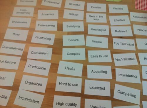 Emotional response cards