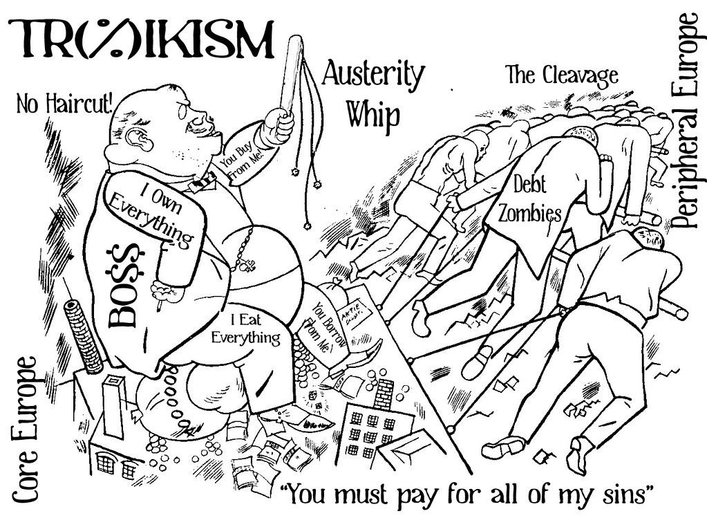 TROIKISM