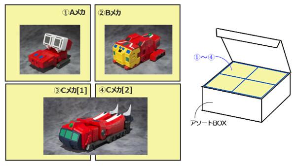 【新增官圖&販售資訊!】《傳説巨神IDEON》新型「超級迷你盒玩」續作!