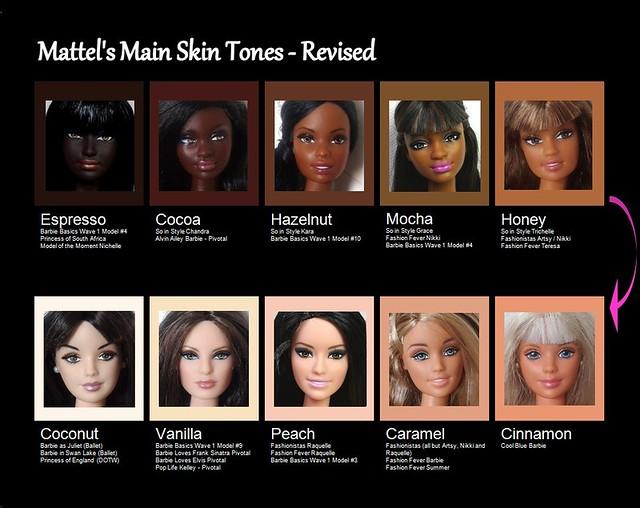 Mattel's Skin T...