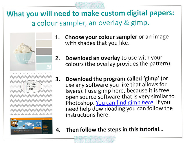 things needed to make your own DIY coloured patterned papers
