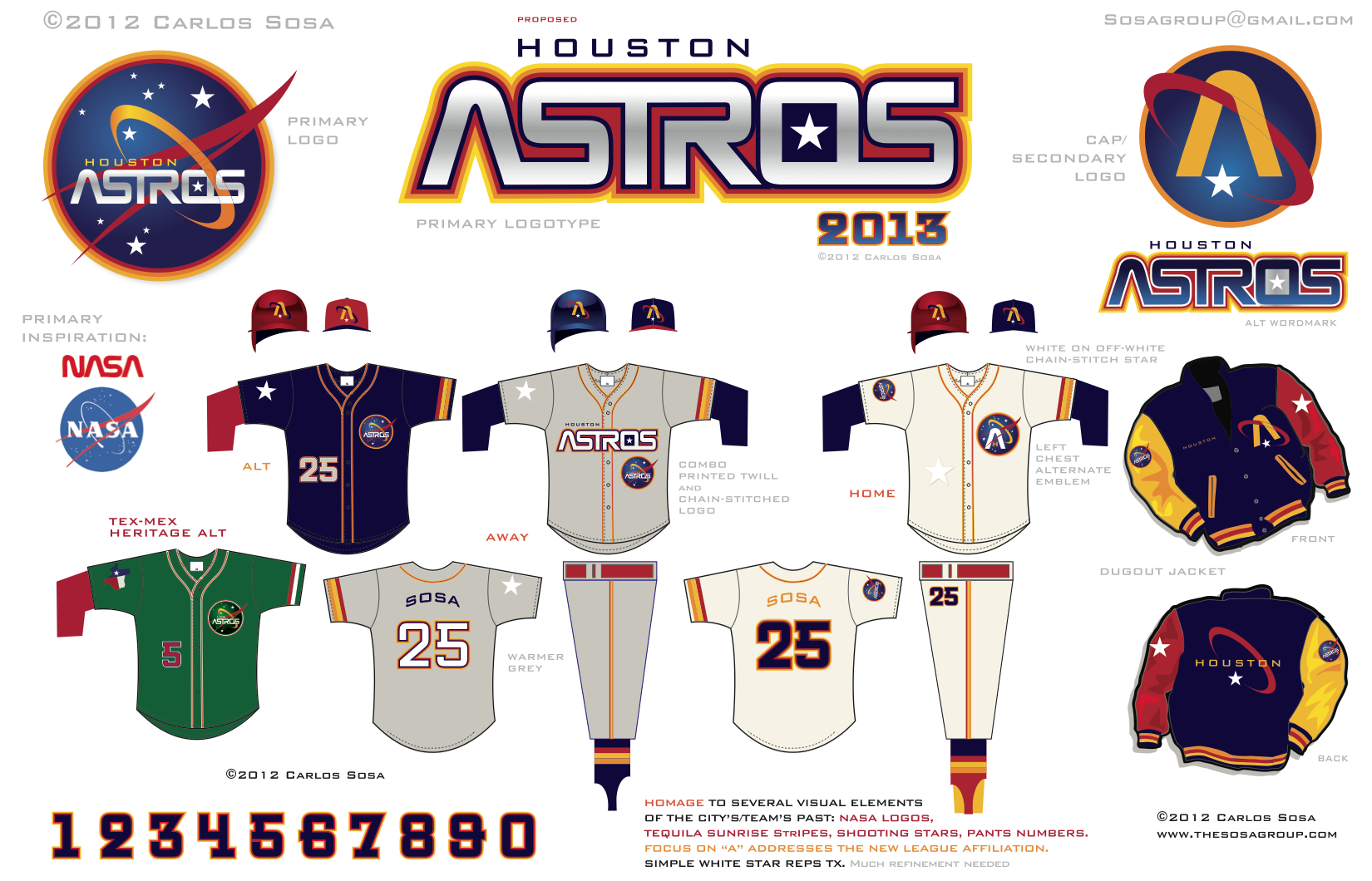 Astros are changing their uniforms for next year, here's ...