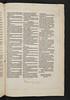 Mounted leaf in Biblia latina