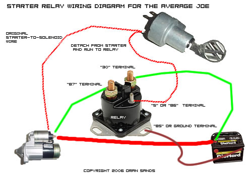 4 pole starter solenoid wiring diagram 4 post clutch solenoid wiring diagram vwvortex.com - remote solenoid connection question(s) #8