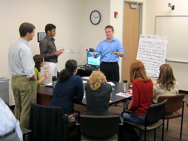 Modern business: Team work