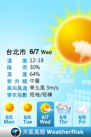 行動天氣(藍)