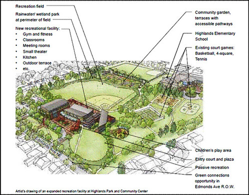 expanded community/recreation section (by: Mithun via City of Renton, Community Investment Strategy)