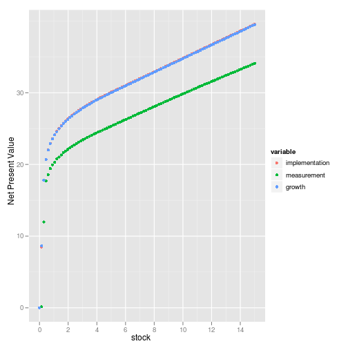 plot of chunk plots