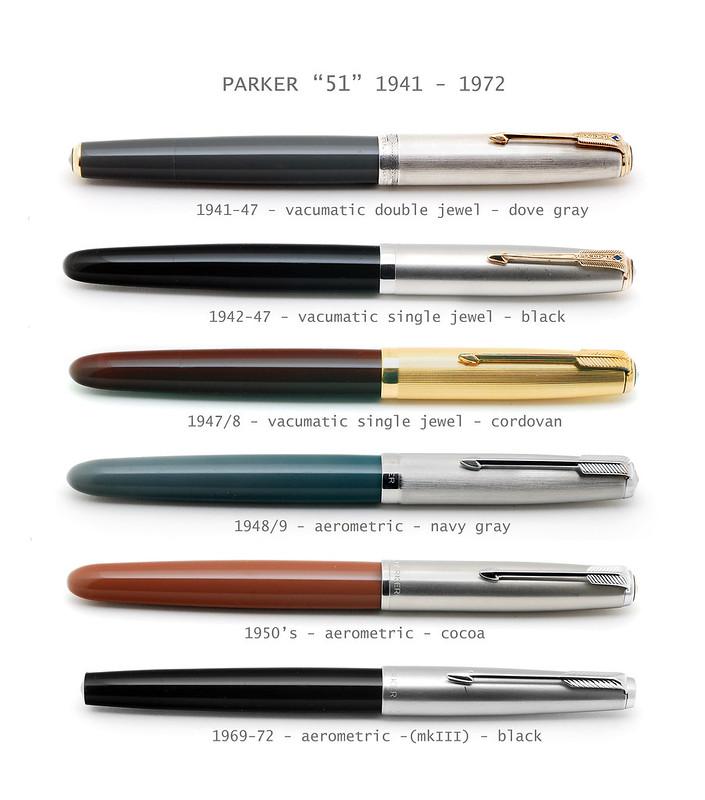 """Parker """"51"""" Timeline"""
