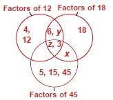 NSO - Class 5 - Mental Ability - Q7