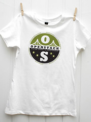 moustache(0.0), sleeveless shirt(0.0), long-sleeved t-shirt(0.0), pocket(0.0), clothing(1.0), white(1.0), sleeve(1.0), font(1.0), shirt(1.0), t-shirt(1.0),