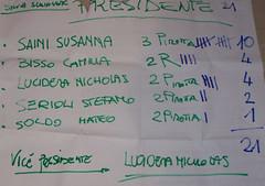 CCRR - 7 MARZO 2012 PLENARIA ELEZIONE PRESIDENTE