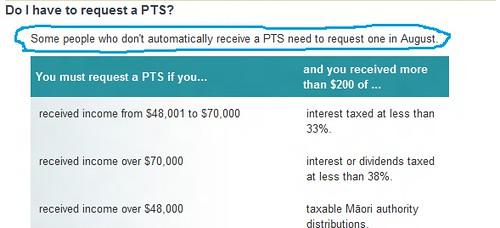 纽西兰IRD几时办退税