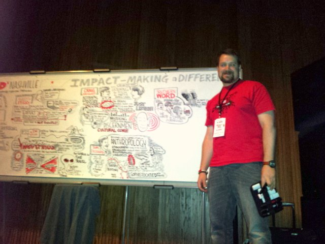 TEDx Nashville graphic recorder: Peter Durand