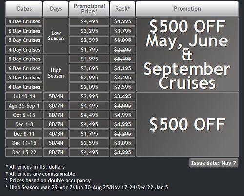 galapagos-yacht tags: