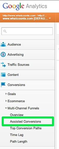 Use Visitors Overview to measure conversion rate.