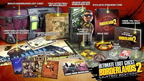 Borderlands2 Limited