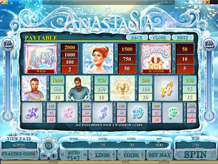 free The Lost Princess Anastasia slot payout