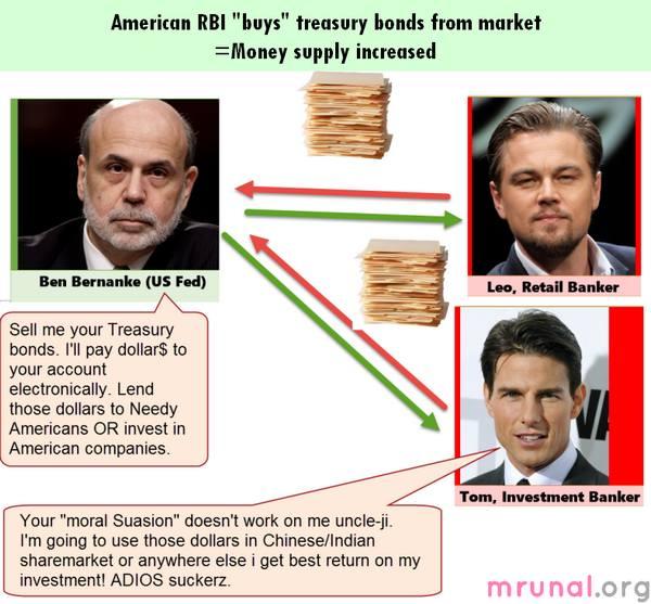 4_Quantitative Easing treasury bond buying program