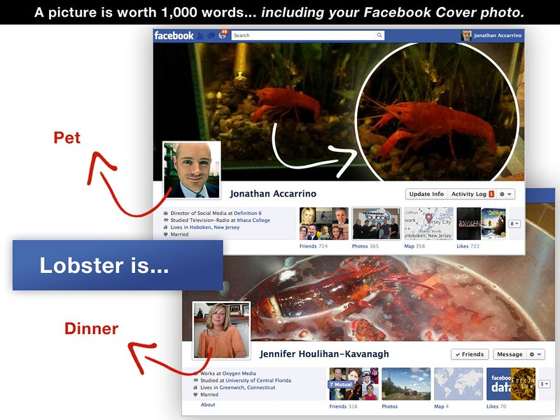 A Picture Is Worth 1,000 Words... Including Your Facebook Cover Photo