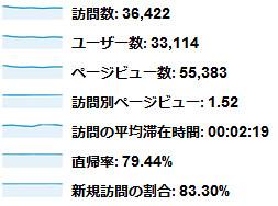 GoogleAnalytics_20120514-20120520