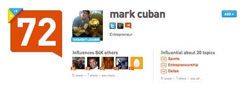 Mark Cuban Klout Score