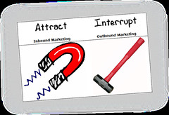 Inbound-Marketing-Attracts-leads