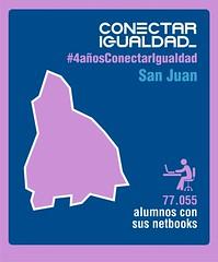 Provincia de San Juan. Conectar Igualdad 4 AÑOS