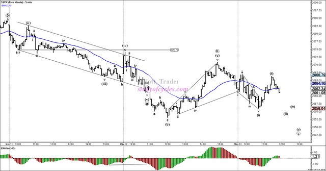 SPX - Five Minute - May-13 1151 AM (5 min)
