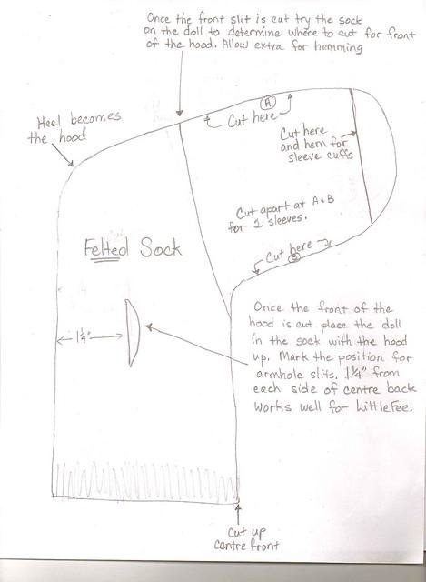 Felted Sock to LTF Jacket