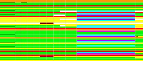 a cross-section of my Nuit Blanche Ottawa colour-coded spreadsheet, without all the text data, and one little clue.