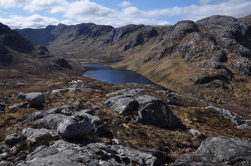 Loch Ghuibsachain