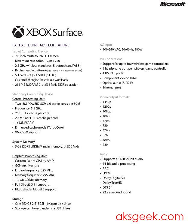 Xbox Surface details specs leaked