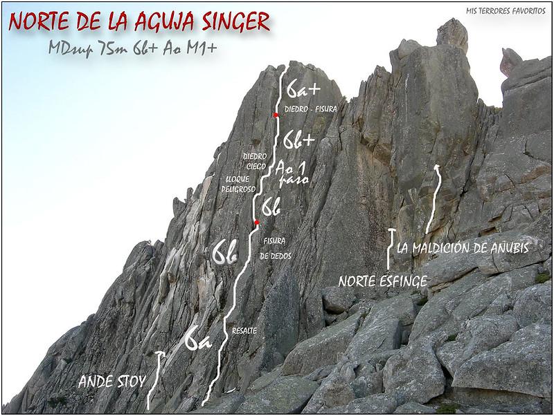 CROQUIS NORTE AGUJA SINGER - MDsup 75 m 6b+ Ao M1+