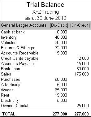 Does Ace Cash Express Do Car Title Loans
