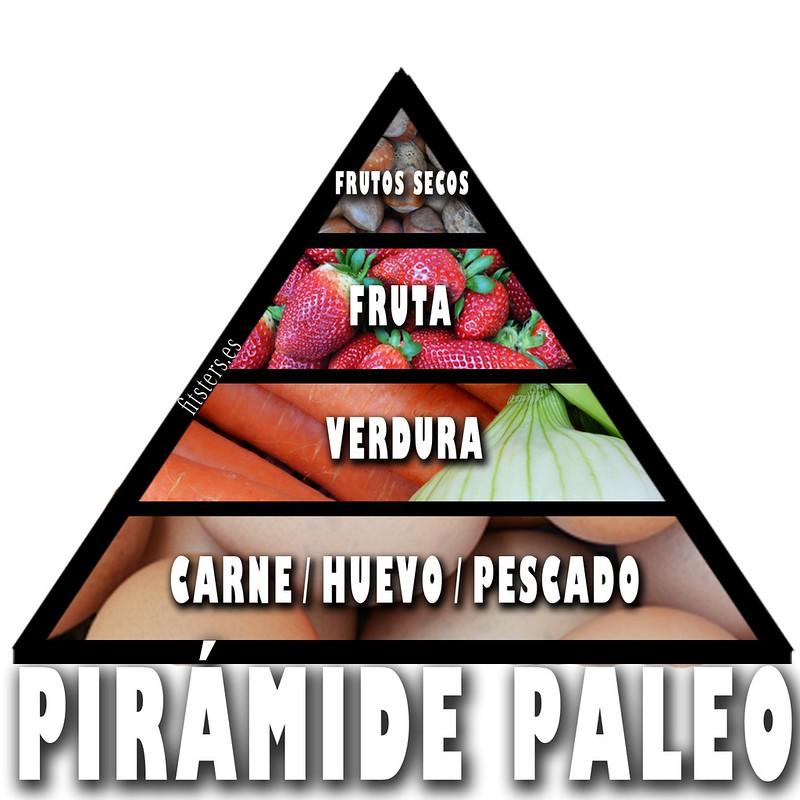 Pirámide dieta Paleo frutos secos, futras, verduras, huevo, carnes, pescados