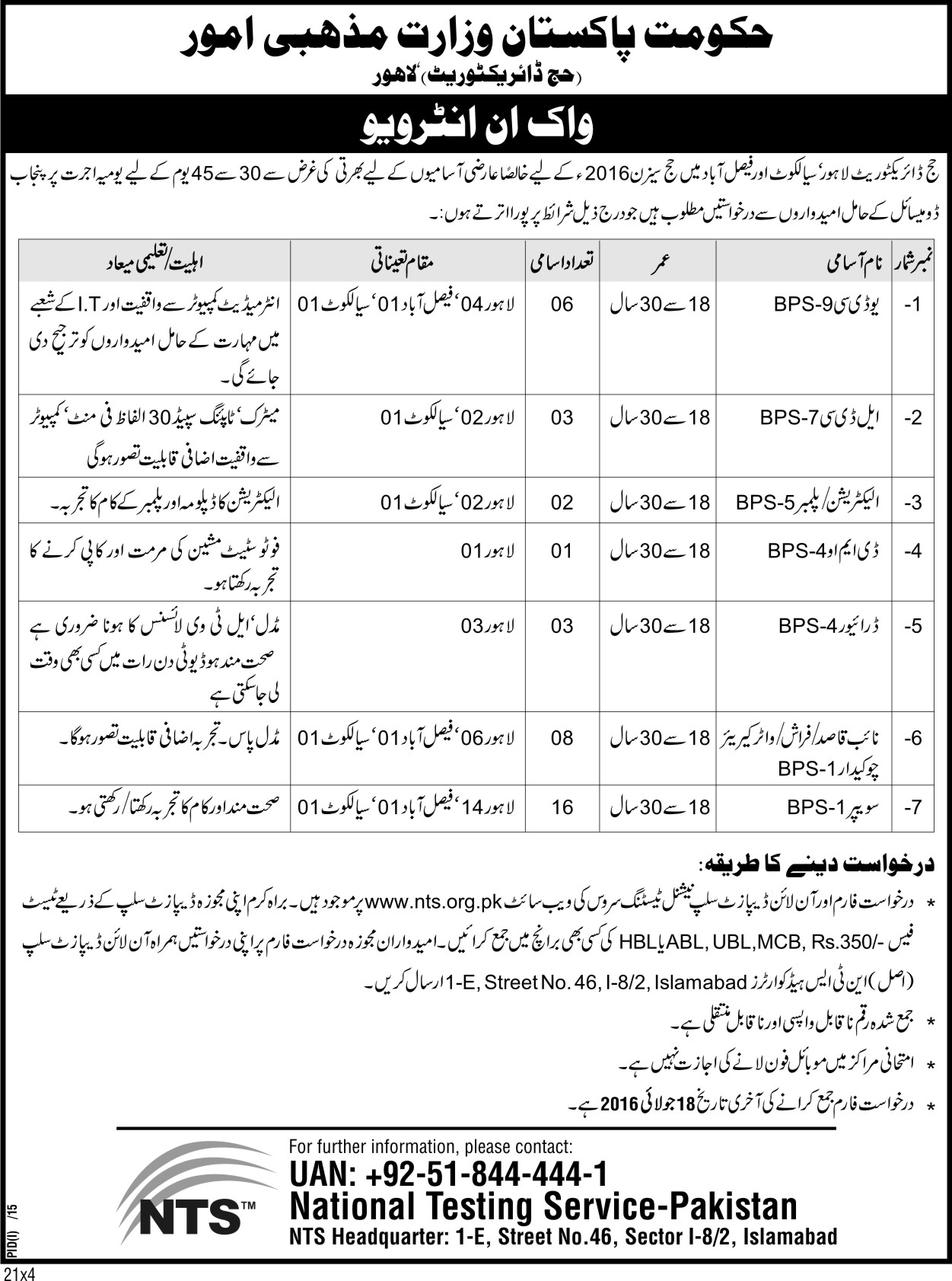 Ministry of Religious Affairs Jobs BPS-1 to BPS-9