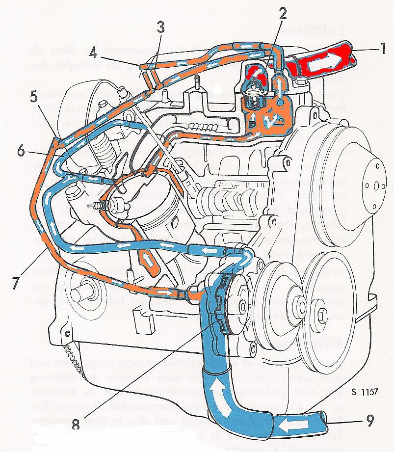 V4 Engine Cars