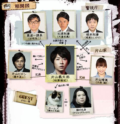 mikeneko_chart