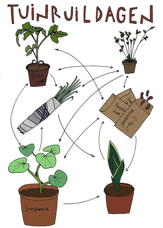 tuinruildagen