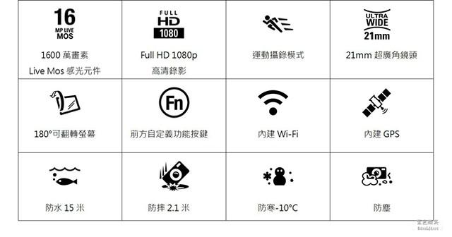 TG-870規格簡表 (1)_副本